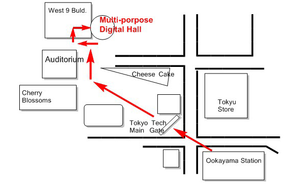 The way to Multi-Purpose Digital Hall
