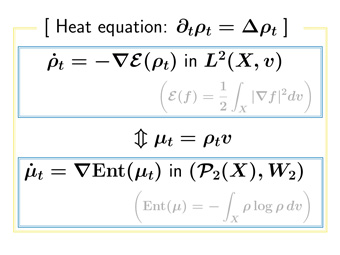 Heat flow on Alexandrov spaces