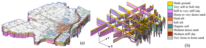 Fig. 1: (a) 3D geological model of Phnom Penh subsoils in oblique view and (b) multiple cross-sections in oblique view.