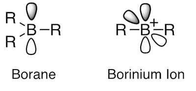 Fig. 2: Schematic structures of a neutral three-coordinate borane and a two-coordinate borinium ion.