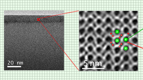 Thin films offer promise for ferroelectric devices