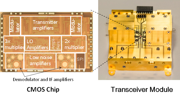 Transceiver CMOS chip and module.