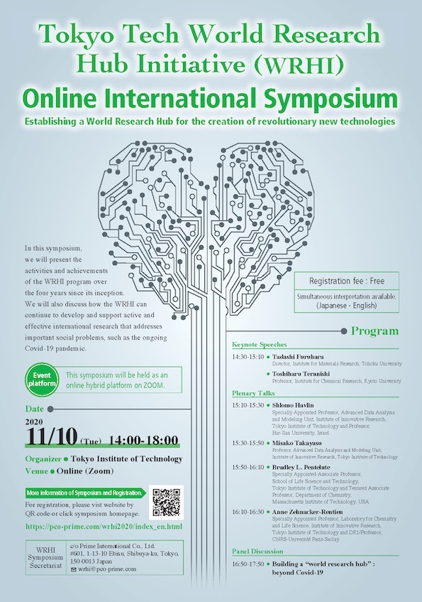Flyer for WRHI Online Symposium