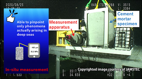 Research Group Initiates First-Ever In-Situ Measurement of Mechanical Properties of Hardened Cement Mortar in Deep Sea