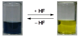 Reversible change of color via the hydrofluorination process.