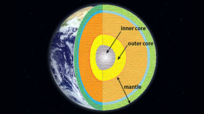 Earth's inner core is younger than we thought
