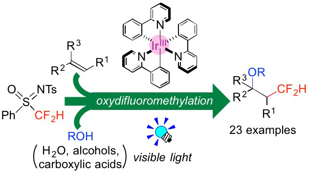 Photocatalytic oxydifluoromethylation of olefins.