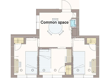 Unit with three private bedrooms and common space