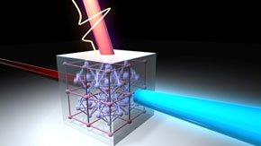 Changing the color of laser light on the femtosecond time scale