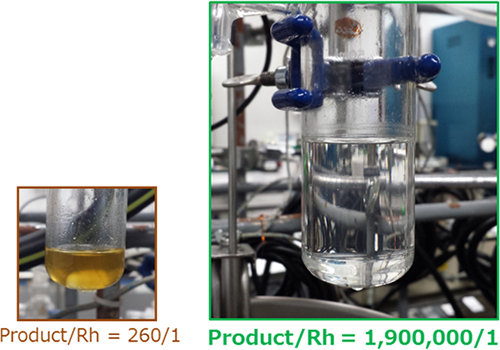 View of the hydrosilylation reaction. View of the hydrosilylation reaction using the SiO<sub>2</sub>-supported catalyst consisting of an immobilised Rh complex and tertiary amines, with a turnover of 260 (left) and approaching 1,900,000 (right). The very low loading of Rh was well presented by the clear solution (right).