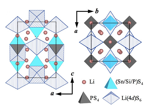 The atomic arrangement of the new material named LSSPS