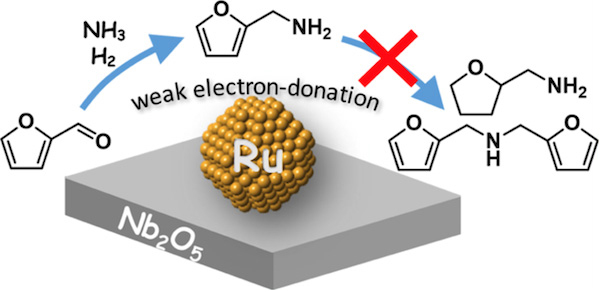 Illustration of the Ru/Nb2O5 catalyst. The weak electron-donating capability of ruthenium (Ru) nanoparticles supported on niobium pentoxide (Nb2O5) is thought to promote reductive amination while preventing the formation of undesirable by-products.