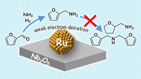 Reusable ruthenium-based catalyst could be a game-changer for the biomass industry