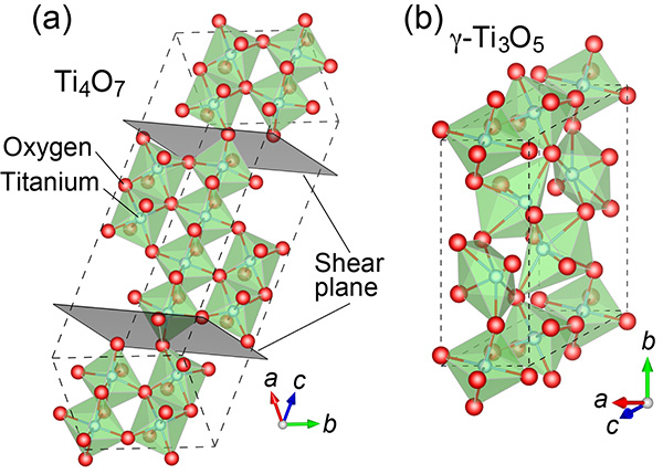 The crystalline structures of the two titanium oxides. A schematic representation of Ti4O7 (a) and γ-Ti3O5 (b).