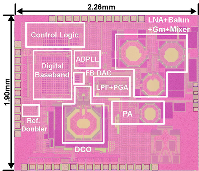 Figure 1. A photograph of the chip. The chip was designed using standard 65-nanometer CMOS technology.