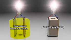 "Tokyo Tech Research ""All-solid-state batteries"" video now online"