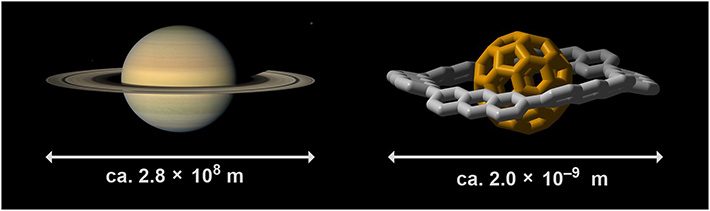 The planet Saturn (left) and a nano-scale Saturn-type molecule (right). Evidence for the formation of such complexes is scarce, but understanding their interactions could prove very valuable.