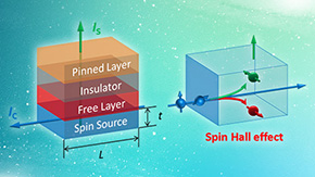 A colossal breakthrough for topological spintronics