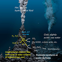 Chemical Diversity of Metal Sulfide Minerals and its Implications for the Origin of Life