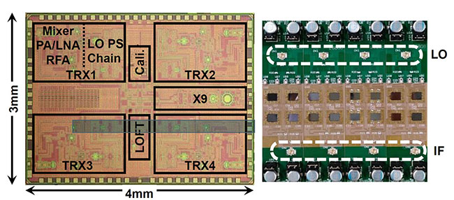 A more accurate, low-cost 39 GHz beamforming transceiver for