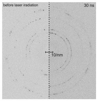Figure 2. Pre and post shock wave diffraction pattern of crystals