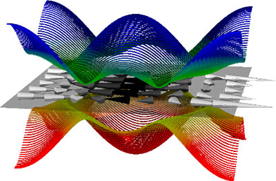 Topologically Protected Magnetic Quasiparticles © Kazuhiro Nawa