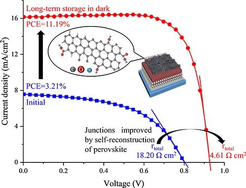 Hydrogen boride nanosheets (HB sheets) release hydrogen under UV light