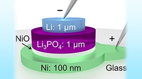 Small, fast, and highly energy-efficient memory device inspired by lithium-ion batteries