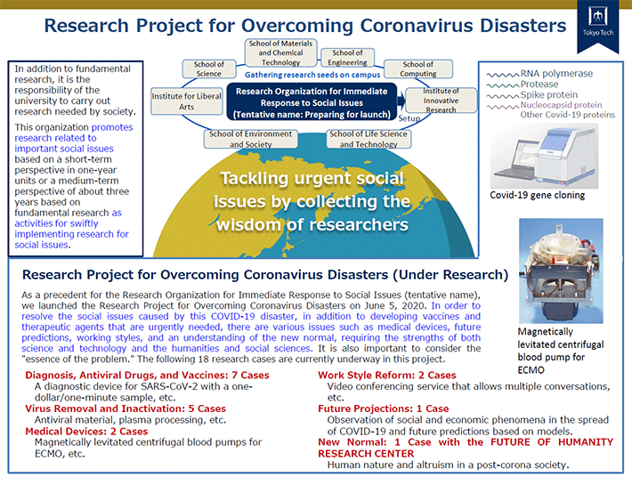 Research Project for Overcoming Coronavirus Disasters