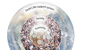 Sustainable Development Goals: 'Must haves' for integrating planetary well-being and human well-being