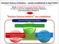 Solution Science Initiative