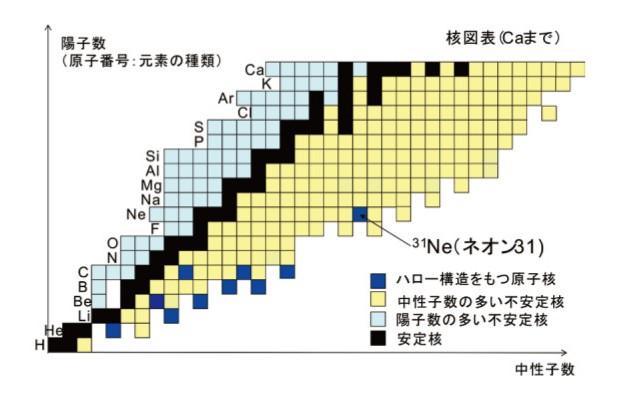 中性子ゲート量子コンピュータは開発されつつある [転載禁止]©2ch.netfc2>1本 YouTube動画>7本 ->画像>140枚