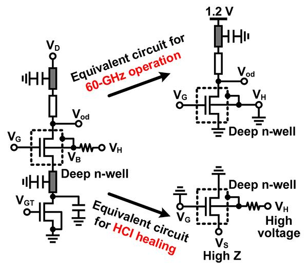 電力増幅器への組み込み