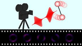 毎秒1千億回に達する分子の回転運動について高解像度の動画撮影に成功