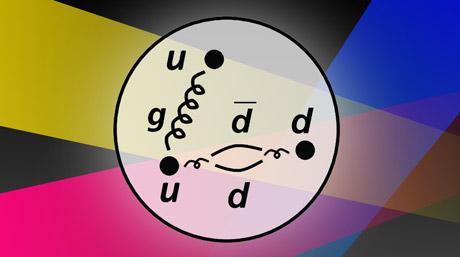 陽子の中の反物質が持つ大きな非対称性の発見