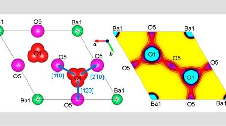 希土類を含まない世界最高クラスの酸素イオン伝導体を発見