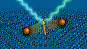 幻の「マヨラナ粒子」の創発を磁性絶縁体中で捉える―電子スピンの分数化が室温まで生じていることを国際共同研究で実証―