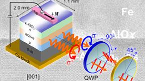 室温で発光する円偏光スピンLEDの創製に成功―多分野への応用が期待される光源の登場―