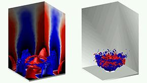 旋回乱流予混合火炎の熱音響不安定性解明に向けた進展 ―スーパーコンピューターによる直接数値計算の貢献―