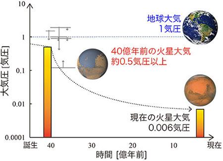 http://www.titech.ac.jp/news/img/news_16702.jpg
