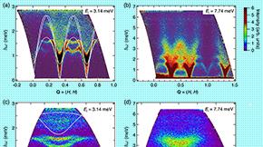 フラストレーションと量子効果が織りなす新奇な磁気励起の全体像を中性子散乱で観測―新しい磁気理論の指針を提示―