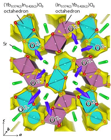 新型の酸化物イオン伝導体である新物質SrYbInO4を発見 ―燃料電池や酸素分離膜等の開発を加速―