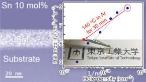 溶液塗布だけでできる透明p型アモルファス半導体を開発