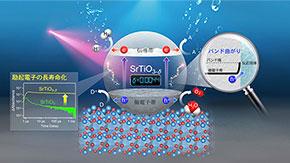 金属酸化物への電子ドープにより光触媒活性が向上