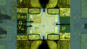 Ultra high-speed IC capable of wireless transmission of 100 gigabits per second in a 300 GHz band