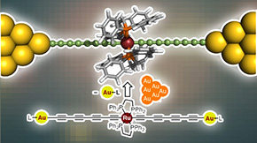 All wired up: New molecular wires for single-molecule electronic devices
