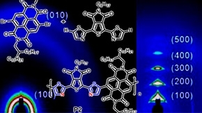 New synthesis method opens up possibilities for organic electronics