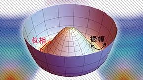 フラストレート量子磁性体におけるハイブリッド励起を発見