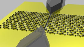 グラフェンと光ナノ導波路で超高速・低消費エネルギーの 全光スイッチングを実現